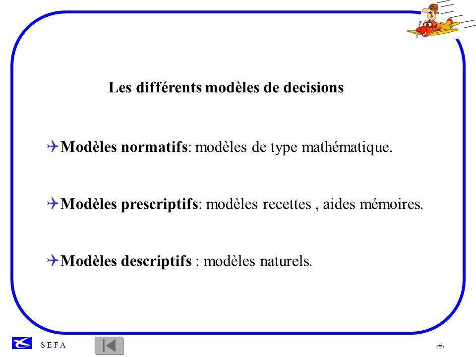 Les différents modèles de decisions
