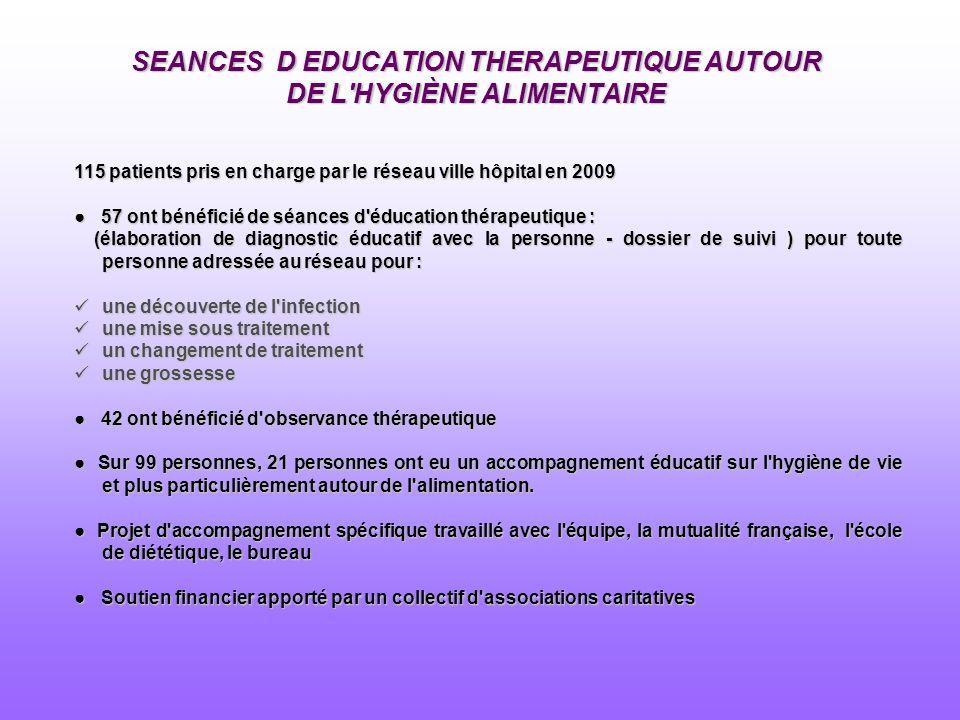 SEANCES D EDUCATION THERAPEUTIQUE AUTOUR DE L HYGIÈNE ALIMENTAIRE