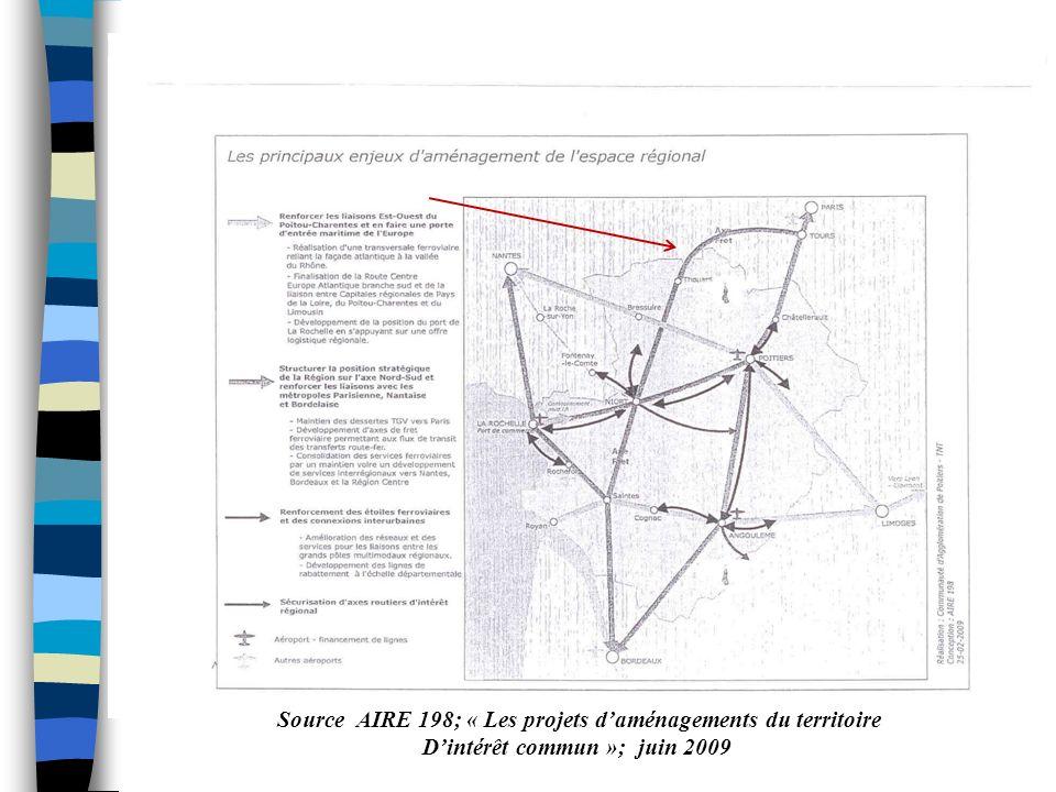 Source AIRE 198; « Les projets d'aménagements du territoire