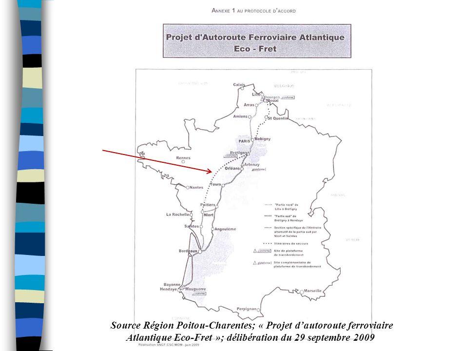 Source Région Poitou-Charentes; « Projet d'autoroute ferroviaire Atlantique Eco-Fret »; délibération du 29 septembre 2009
