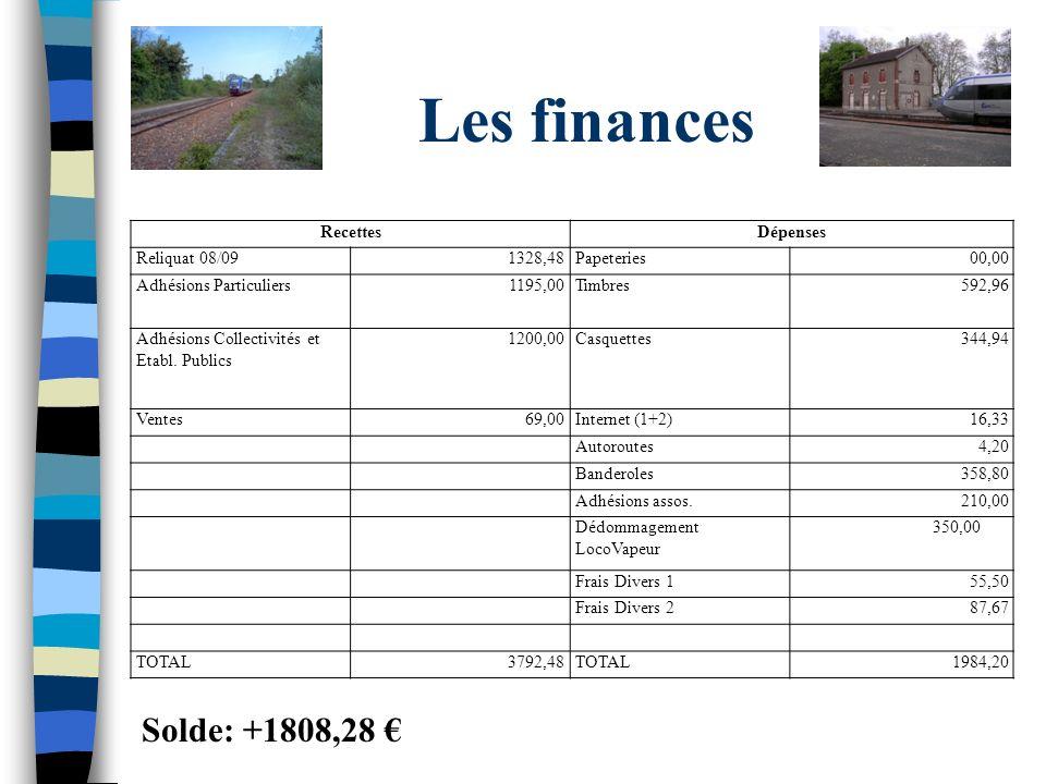 Les finances Solde: +1808,28 € Recettes Dépenses Reliquat 08/09