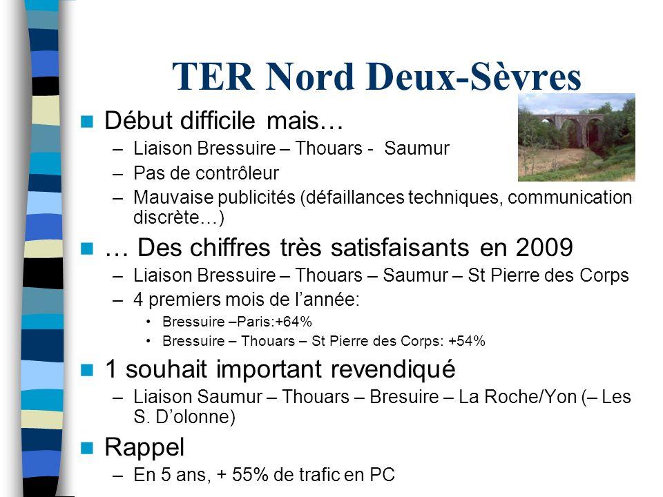 TER Nord Deux-Sèvres Début difficile mais…