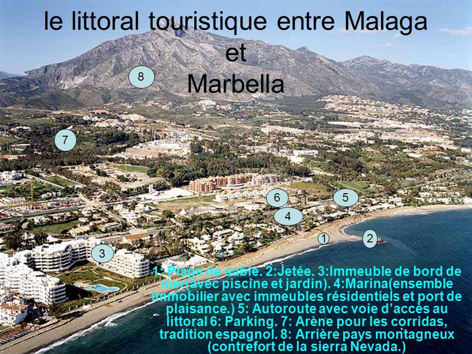 le littoral touristique entre Malaga et Marbella