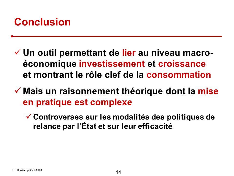 Conclusion Un outil permettant de lier au niveau macro-économique investissement et croissance. et montrant le rôle clef de la consommation.