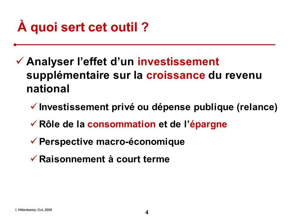 À quoi sert cet outil Analyser l'effet d'un investissement supplémentaire sur la croissance du revenu national.