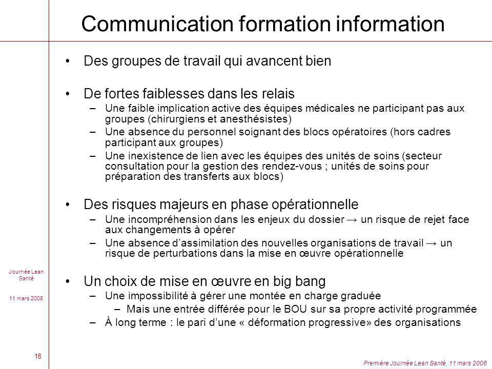 Communication formation information