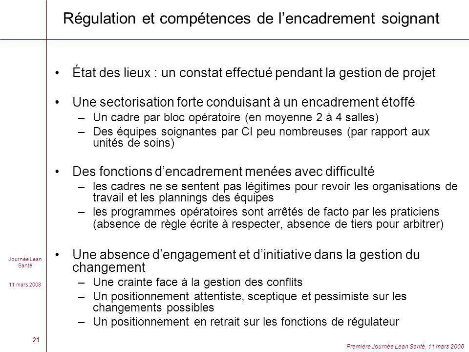 Régulation et compétences de l'encadrement soignant