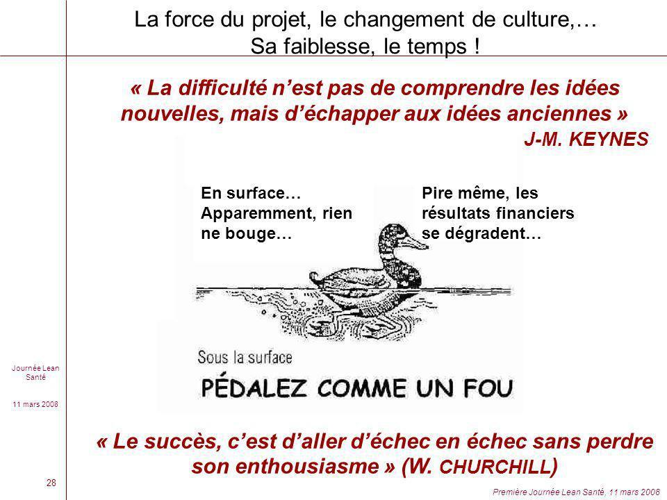 La force du projet, le changement de culture,… Sa faiblesse, le temps !