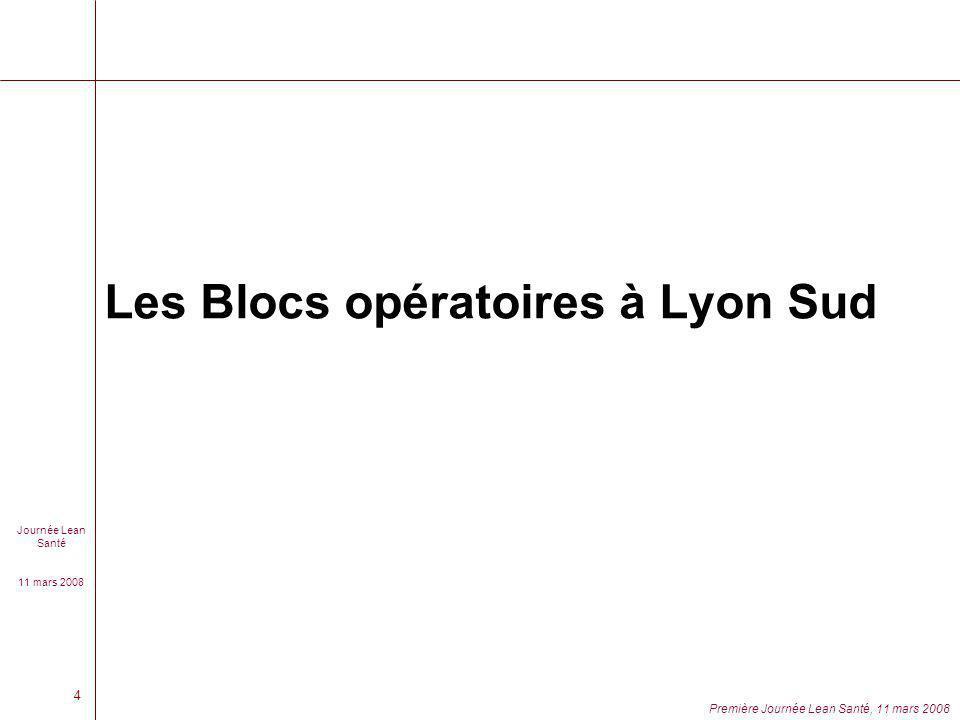 Les Blocs opératoires à Lyon Sud