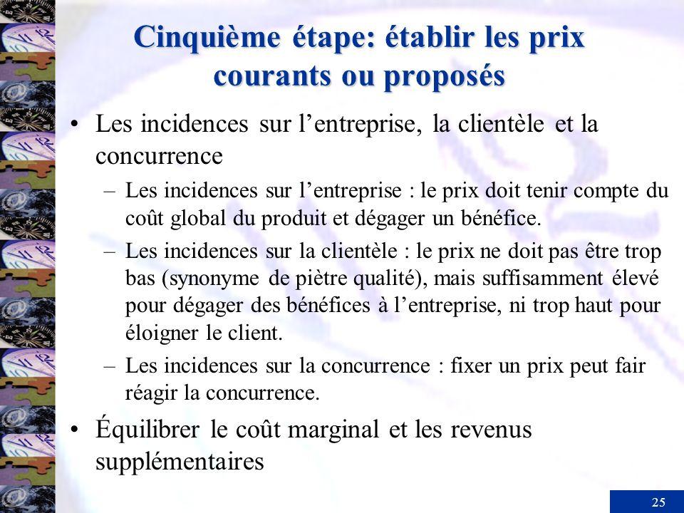 Cinquième étape: établir les prix courants ou proposés