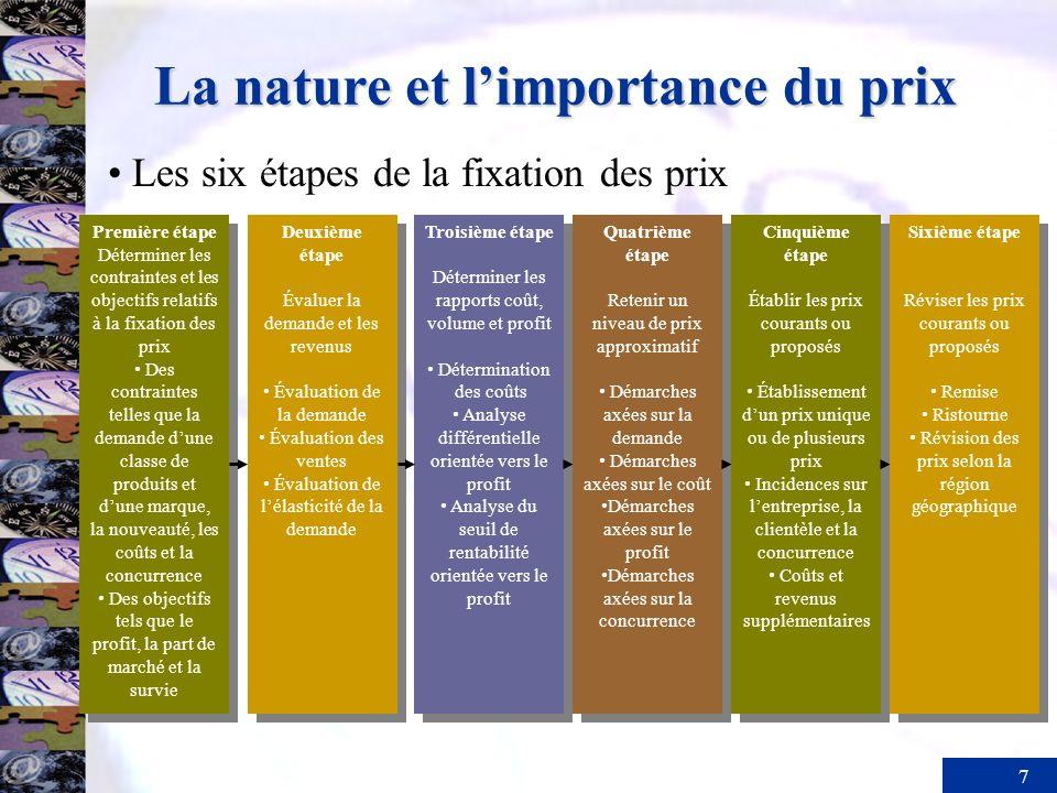 La nature et l'importance du prix