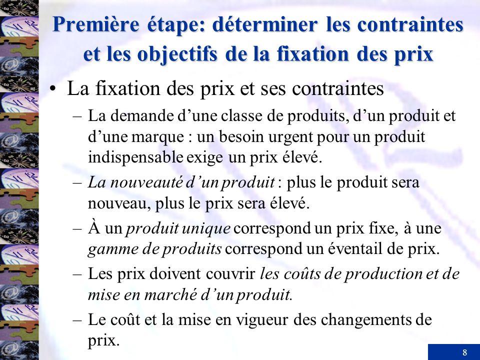 Première étape: déterminer les contraintes et les objectifs de la fixation des prix