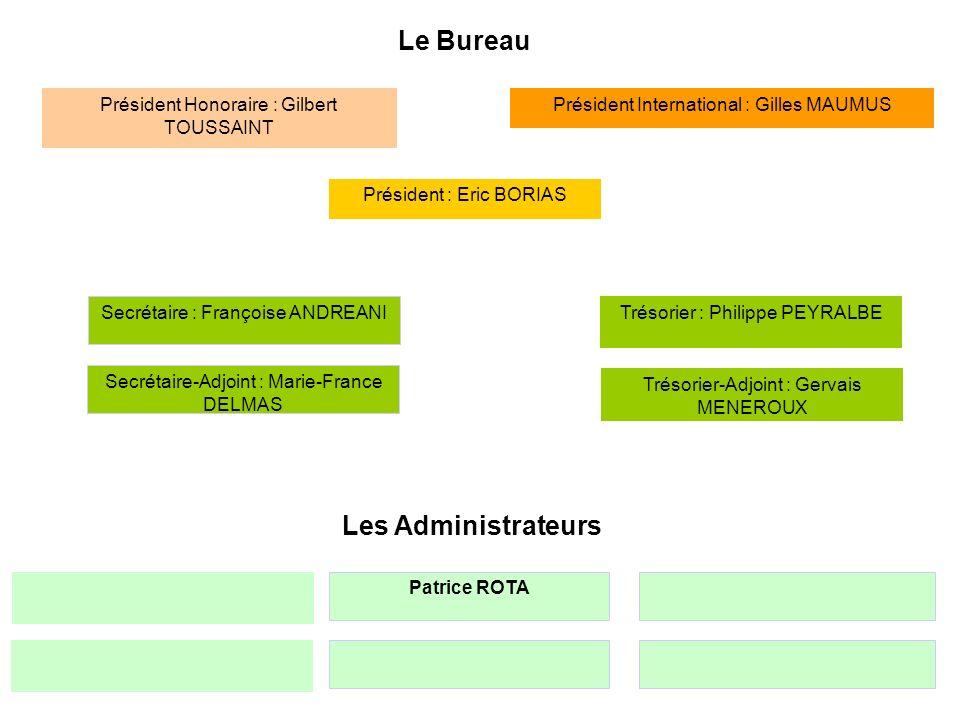 Le Bureau Les Administrateurs