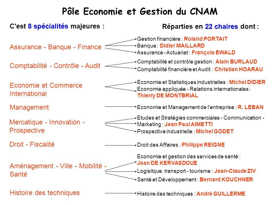 Pôle Economie et Gestion du CNAM
