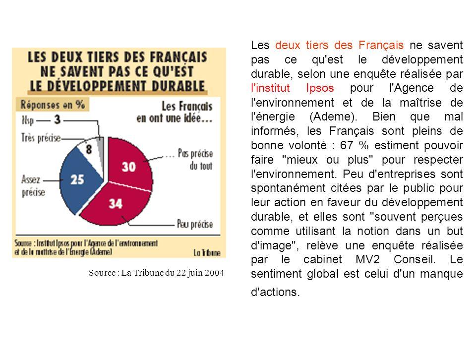 Source : La Tribune du 22 juin 2004