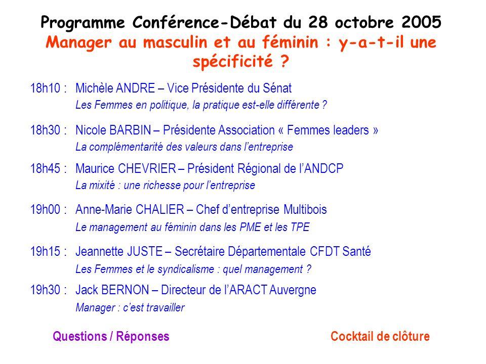 Programme Conférence-Débat du 28 octobre 2005 Manager au masculin et au féminin : y-a-t-il une spécificité