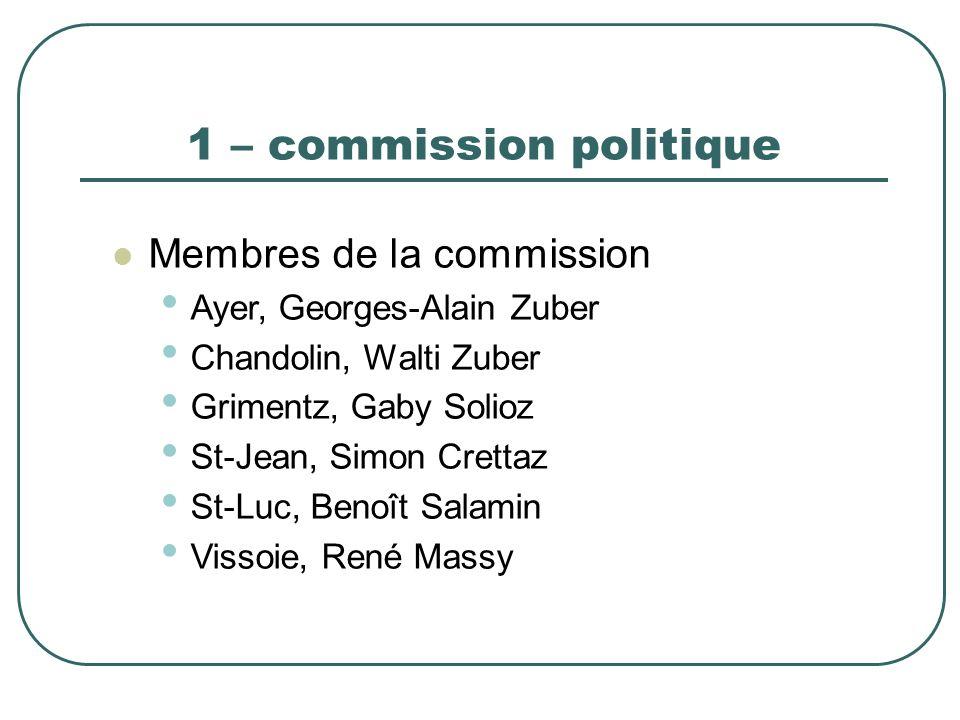 1 – commission politique