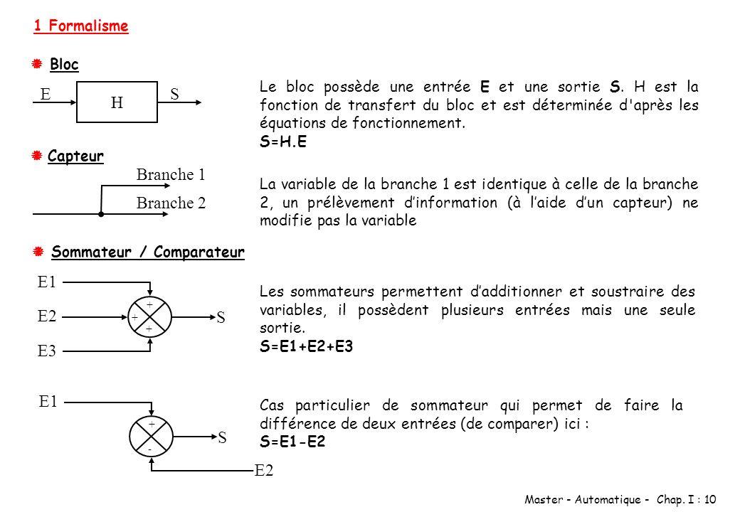 H E S Branche 1 Branche 2 E1 E2 E3 S E1 E2 S 1 Formalisme  Bloc