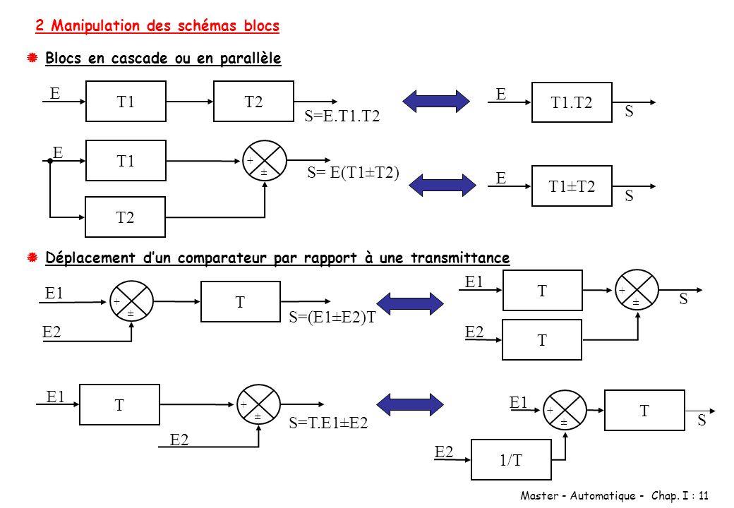 T1 E T2 S=E.T1.T2 T1.T2 E S T1 E T2 S= E(T1±T2) T1±T2 E S T E1 S E2 T