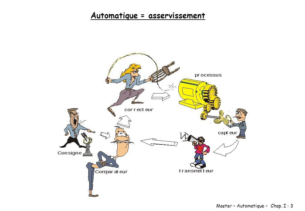 Automatique = asservissement