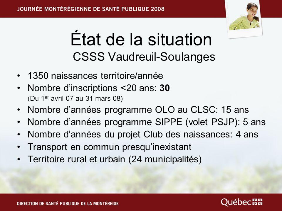 CSSS Vaudreuil-Soulanges