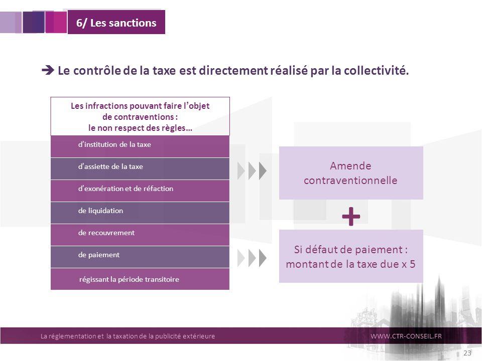 6/ Les sanctions  Le contrôle de la taxe est directement réalisé par la collectivité. Les infractions pouvant faire l'objet.