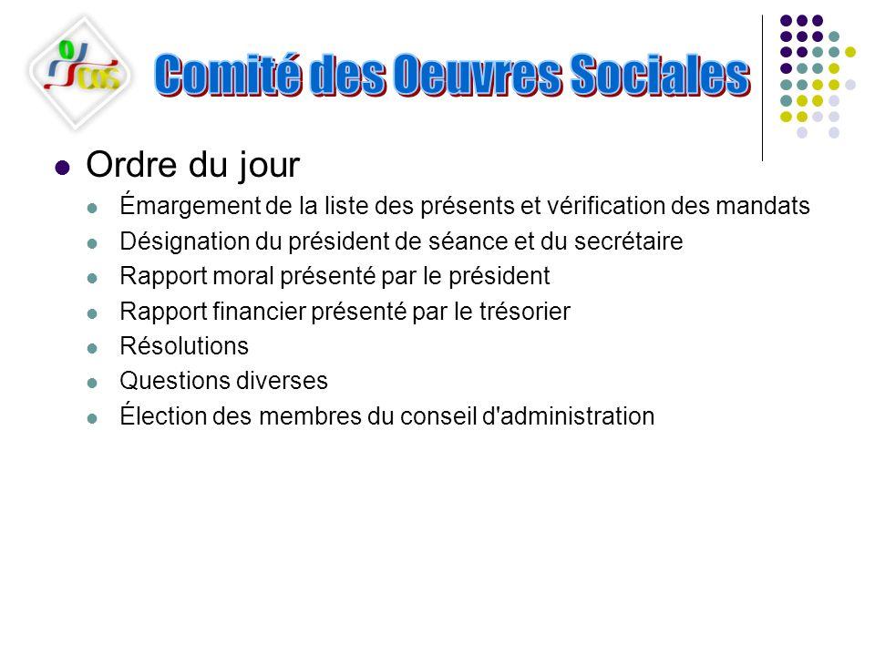 Ordre du jour Émargement de la liste des présents et vérification des mandats. Désignation du président de séance et du secrétaire.