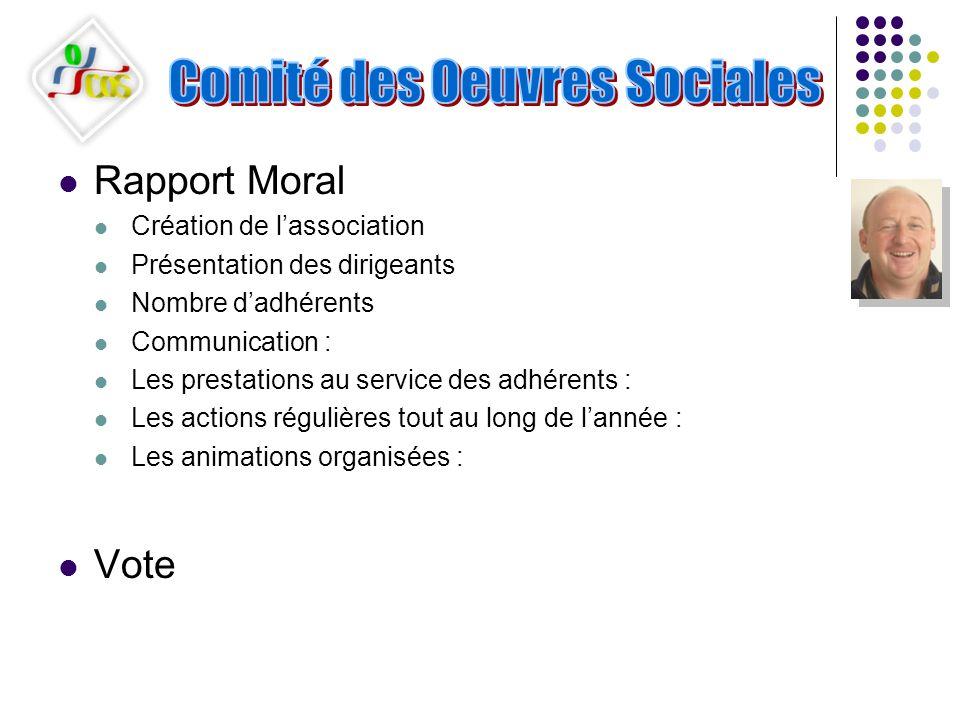 Rapport Moral Vote Création de l'association