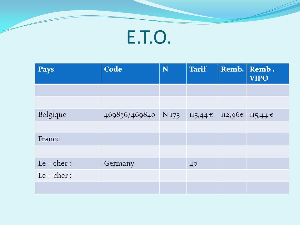 E.T.O. Pays Code N Tarif Remb. Remb . VIPO Belgique 469836/469840