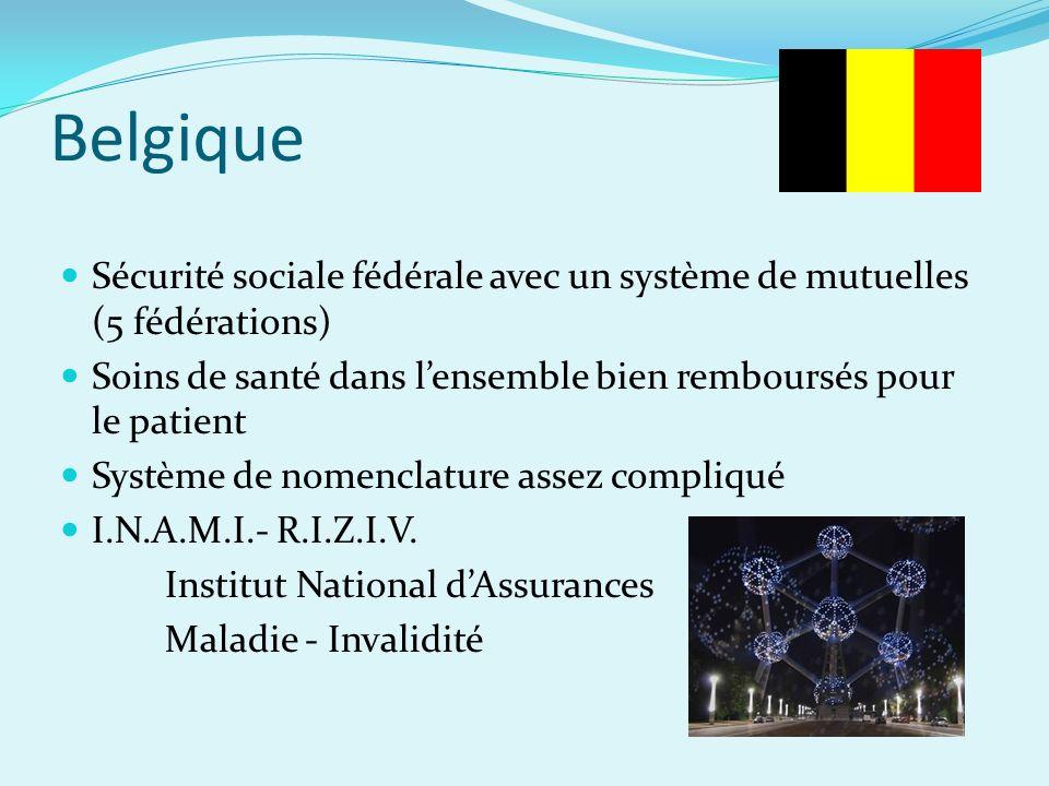 Belgique Sécurité sociale fédérale avec un système de mutuelles (5 fédérations) Soins de santé dans l'ensemble bien remboursés pour le patient.