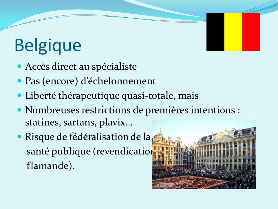 Belgique Accès direct au spécialiste Pas (encore) d'échelonnement