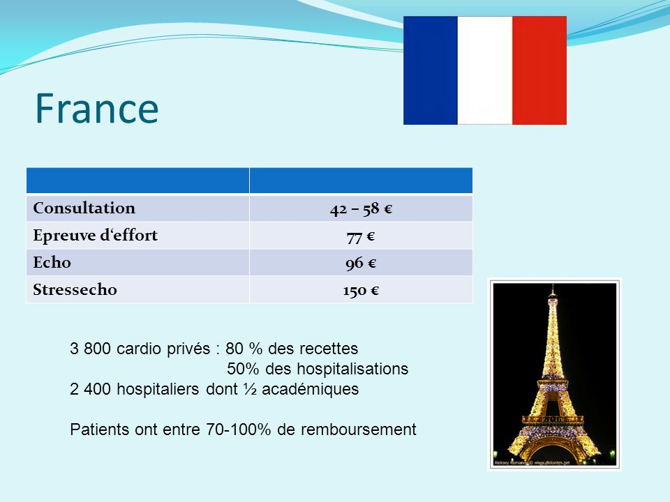 France Consultation 42 – 58 € Epreuve d'effort 77 € Echo 96 €