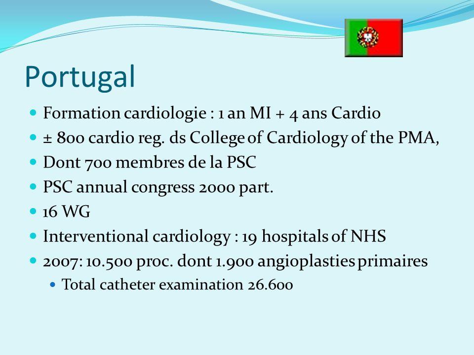 Portugal Formation cardiologie : 1 an MI + 4 ans Cardio