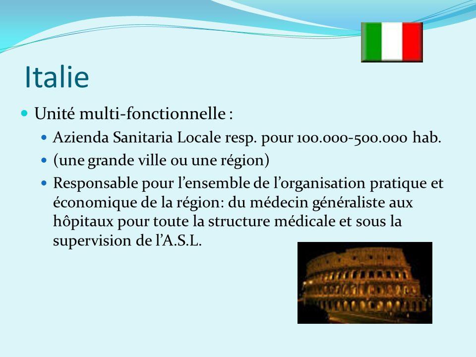 Italie Unité multi-fonctionnelle :