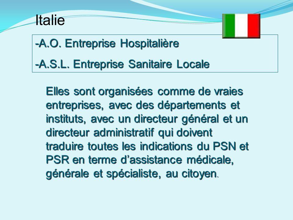 Italie -A.O. Entreprise Hospitalière