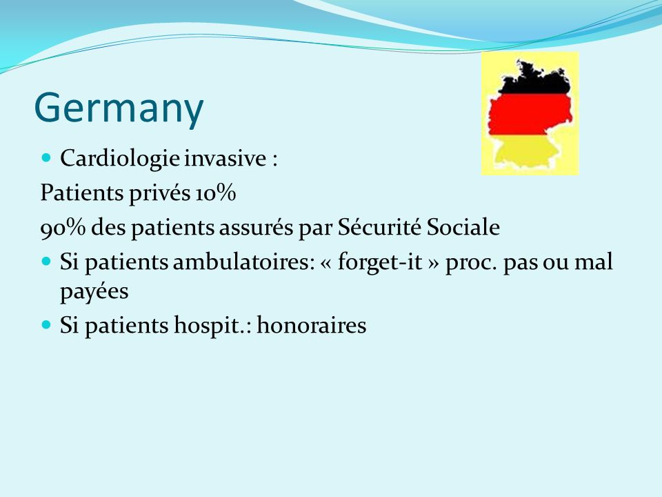 Germany Cardiologie invasive : Patients privés 10%