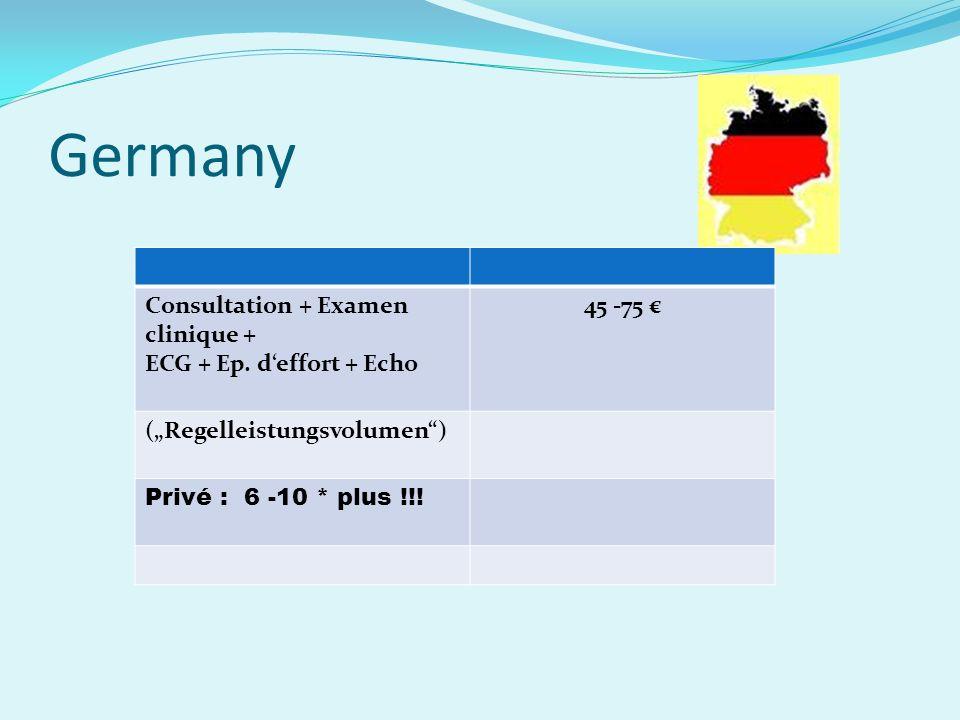 Germany Consultation + Examen clinique + ECG + Ep. d'effort + Echo