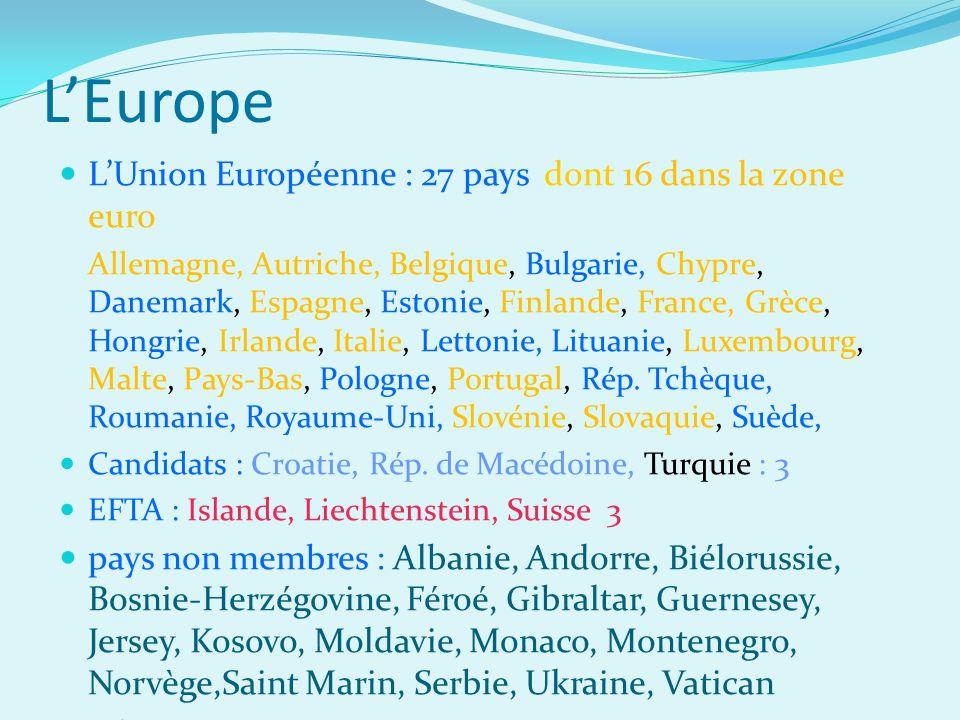 L'Europe L'Union Européenne : 27 pays dont 16 dans la zone euro
