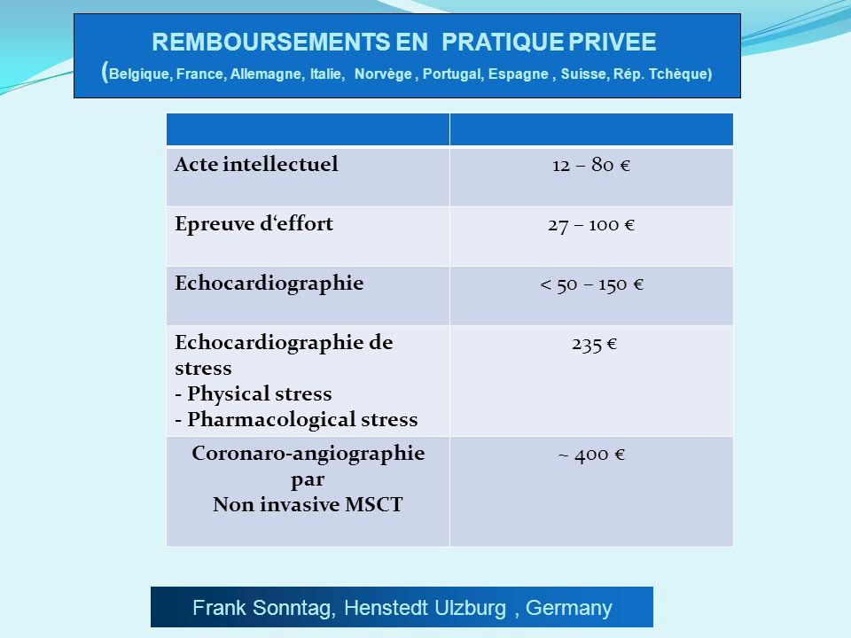 REMBOURSEMENTS EN PRATIQUE PRIVEE Coronaro-angiographie par