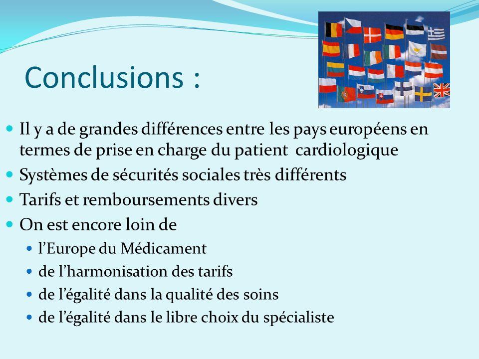 Conclusions : Il y a de grandes différences entre les pays européens en termes de prise en charge du patient cardiologique.