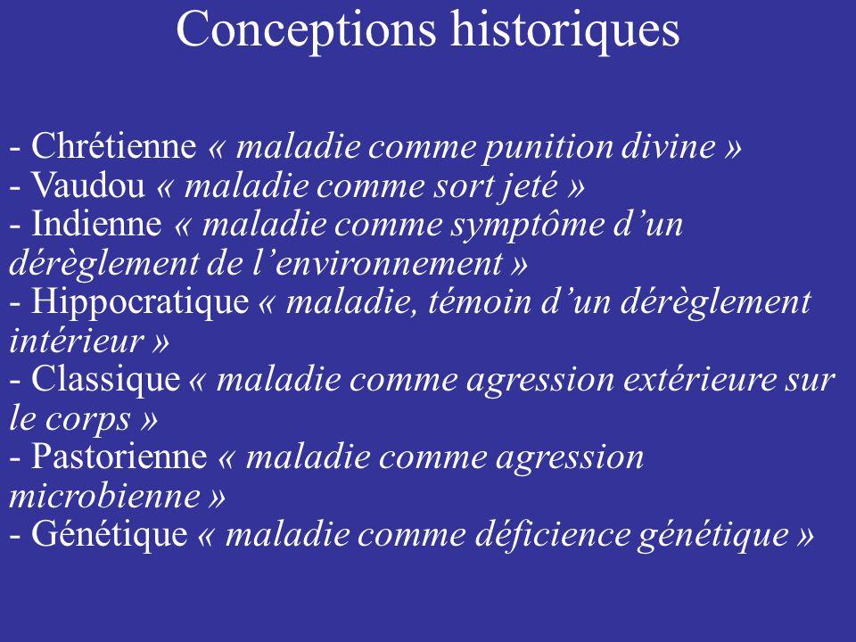 Conceptions historiques