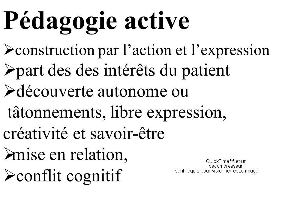 Pédagogie active part des des intérêts du patient