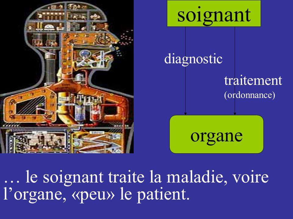 soignantorgane.diagnostic. traitement.