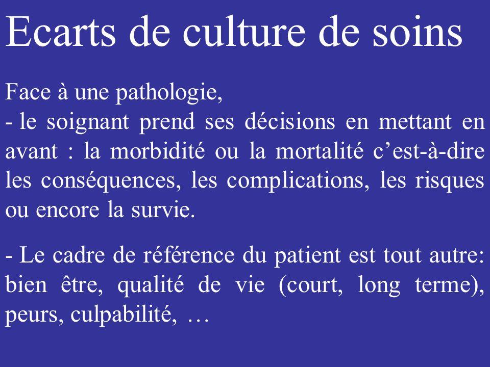 Ecarts de culture de soins