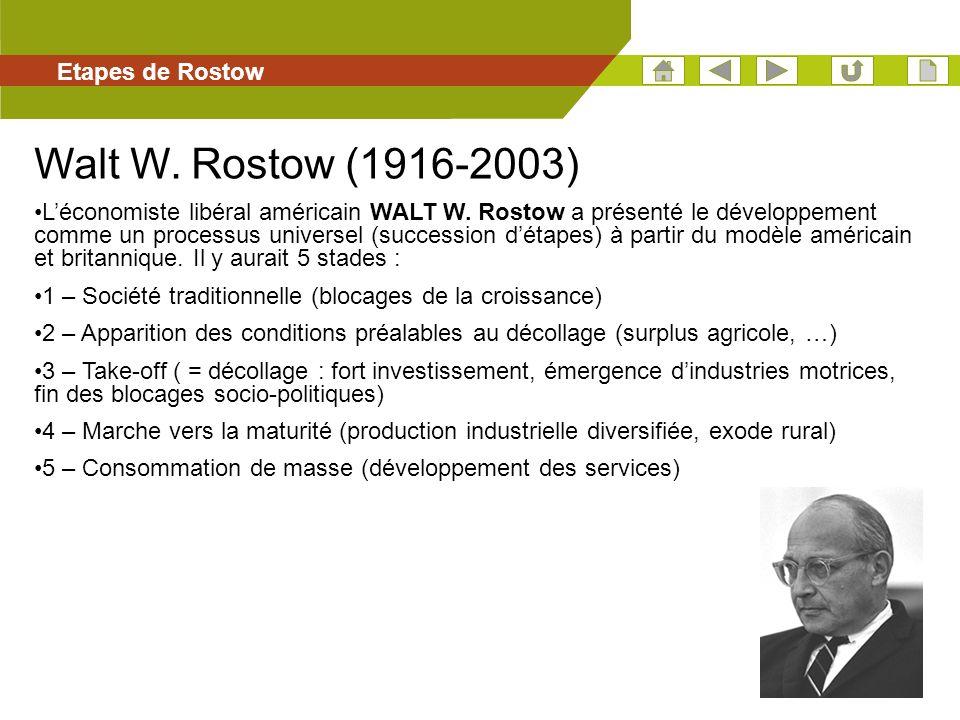 Walt W. Rostow (1916-2003) Etapes de Rostow
