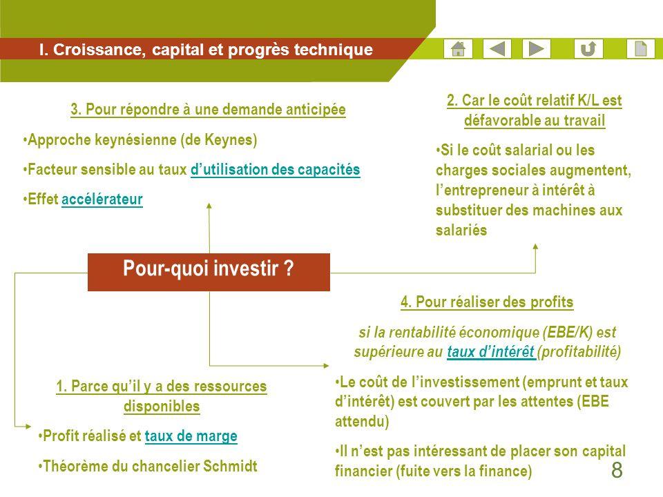 I. Croissance, capital et progrès technique
