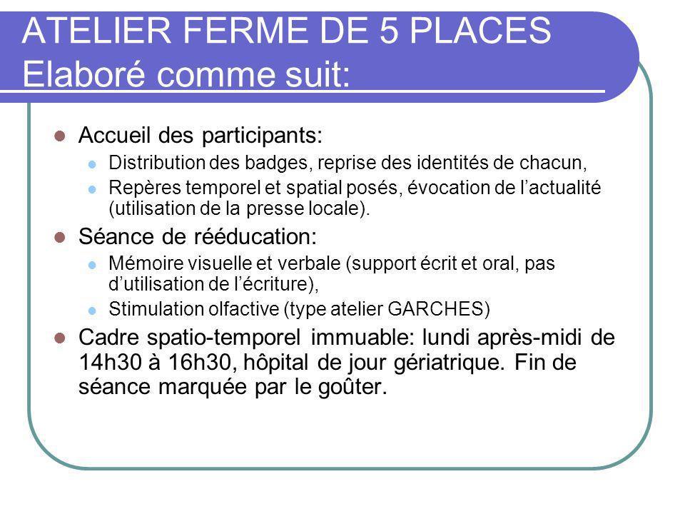 ATELIER FERME DE 5 PLACES Elaboré comme suit: