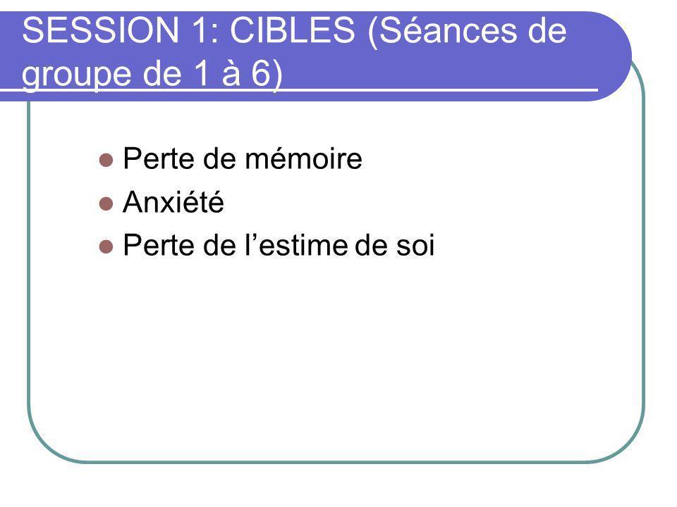 SESSION 1: CIBLES (Séances de groupe de 1 à 6)