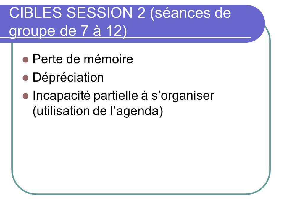 CIBLES SESSION 2 (séances de groupe de 7 à 12)