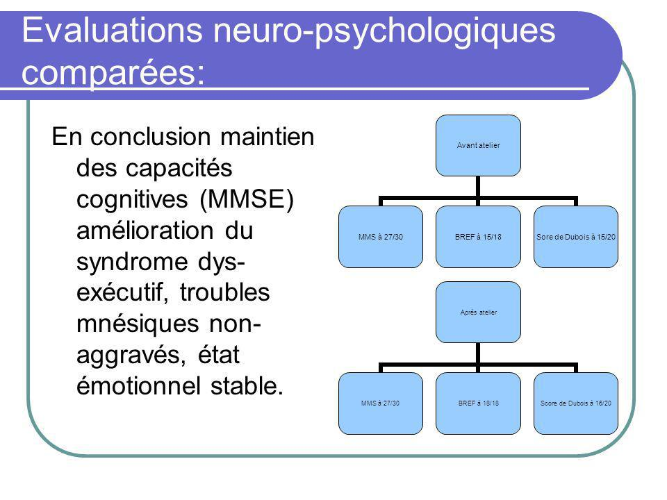 Evaluations neuro-psychologiques comparées: